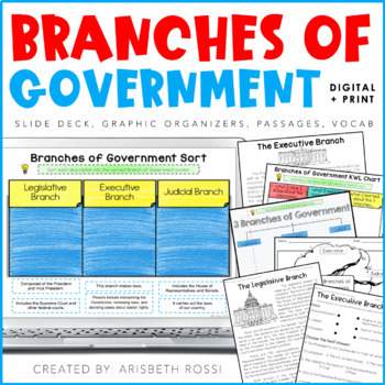 Branches of government lesson 3rd grade