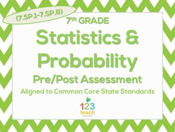 Grade 7 Common Core Math Worksheets Statistics and