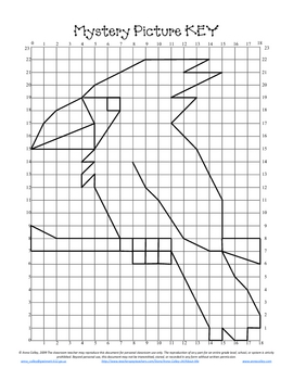 Graphing coordinate plane worksheets pictures free