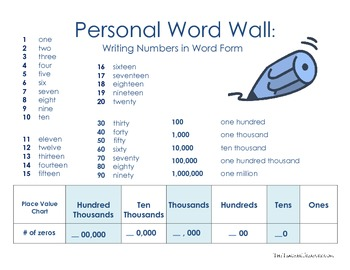 rules for writing numbers in word form Effective writing for  example of poor writing, page7 figure 5-6: da form 4697 (report of survey), block 26—  ing and developed staff writing rules to reach.