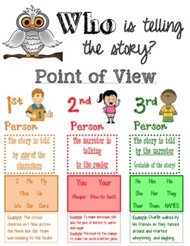 point of view (1st, 2nd, & 3rd person) by forever in fifth