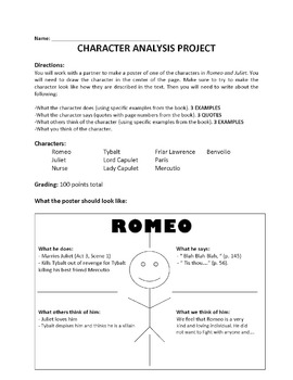 a character analysis on romeo juliet The character map which i handed out on the first day of this unit is a constellation of the relationships between the major and minor characters in romeo and juliet many of my students know the basic plot line but do not remember characters names and how their behavior impacts the themes in the play.
