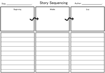 Story sequencing template