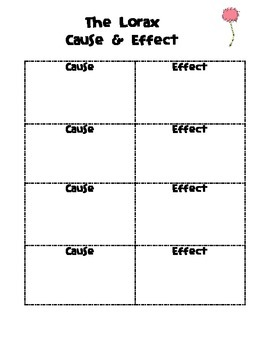 Free printable cause and effect worksheets for 6th grade