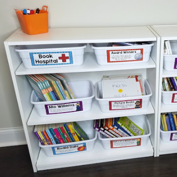 Class Library Organization Made Easy