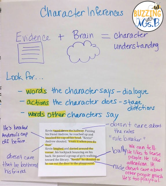 5 Ideas for Interactive Anchor Charts