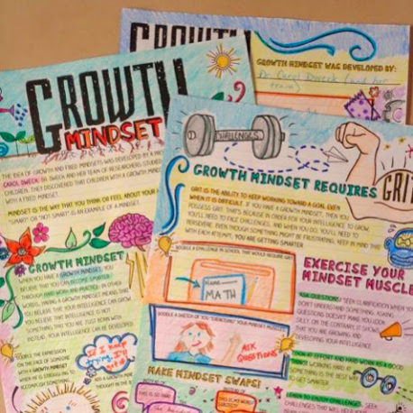 9 Ways to Develop Growth Mindset in the Classroom