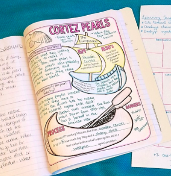 Tips for Teaching Class Novels with Interactive Notebooks