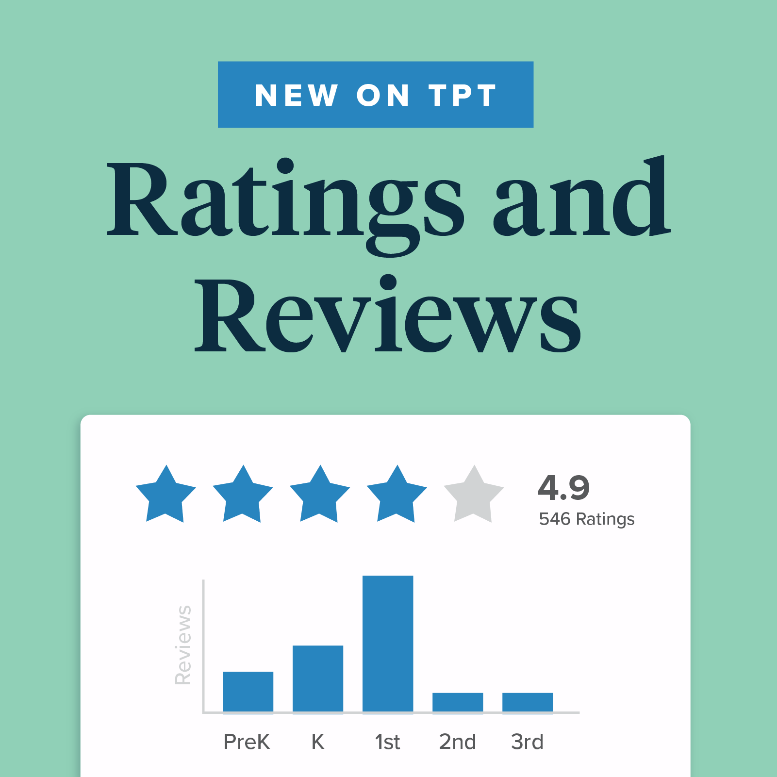 Ratings & Reviews Update: 3 New Improvements to Explore