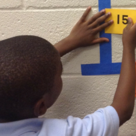 All About Interactive Number Lines