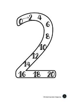 Τα βασικά γινόμενα των αριθμών