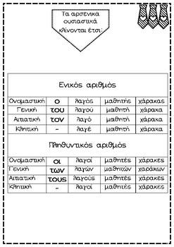 Το βιβλιαράκι των αρσενικών ουσιαστικών (ασπρόμαυρο)