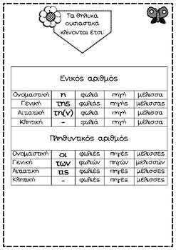 Το βιβλιαράκι των θηλυκών ουσιαστικών (ασπρόμαυρο)