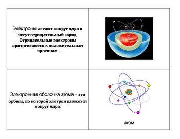 "Мини-книжка ""Атом"""
