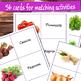 Фрукты и Овощи карточки на русском (Fruit and Vegetables flash cards in Russian)