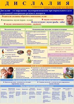 Экспресс-обследование звукопроизношени у детей