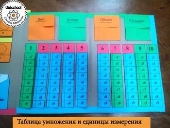 Юнибук по математике