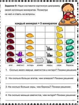 Я изучаю диаграммы + наглядные пособия