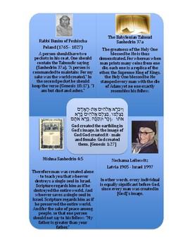 בריאת האדם - Creation of Mankind in the Torah (Chumash)