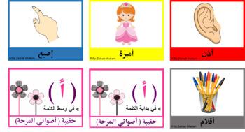 الحقيبة التدريبية لنطق الأصوات -14 صوت (أ-ص) - 420 بطاقة مستوى الكلمات