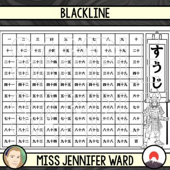 すうじ 1-100 Number Chart in Japanese