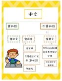 中文、拼音還是英文?When to use Chinese, Pinyin or English? (Traditional 繁體)