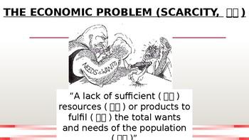 中文 CIE iGCSE Business Unit 1: Needs, Wants, Economic Problem, Opportunity Costs
