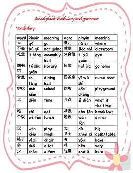 中文 Mandarin Chinese school places unit vocabulary and grammar/ teaching guide