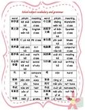 中文Mandarin Chinese School subject vocabulary and grammar sheet/ teaching guide
