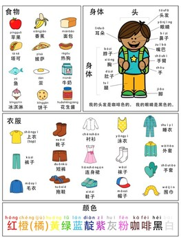 写作小帮手Common Mandarin Words (Simplified 简体)