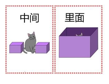 常用方位词汉字/中文卡片preposition words flashcards in Mandarin Chinese