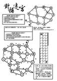 對稱迷宮(旋轉對稱及線對稱)