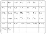 注音拼音對照表