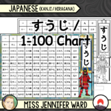 すうじ 1-100 Number Chart in Japanese