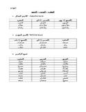 قواعد اللغة العربية - المفرد و المثنى و الجمع