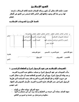 التاريخ - الفتح الإسلامي