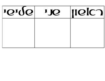Hebrew weather chart