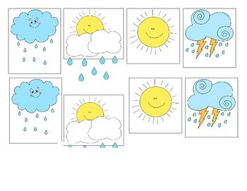 מה מזג האוויר היום