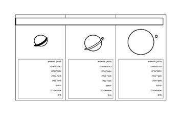 סיכום מבנה מערכת השמש