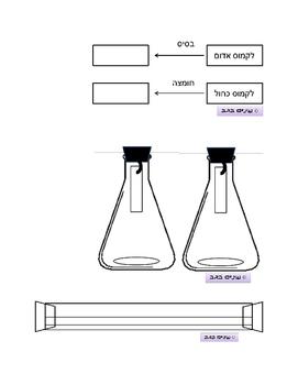המבנה חלקיקי של החומר