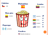ESPAÑOL - 各國單字大不同