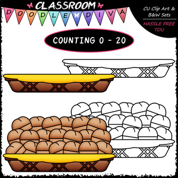 (0-20) Counting Dinner Rolls - Sequence, Counting & Math Clip Art & B&W Set