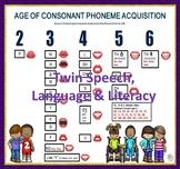 $1.00 deal! ARTICULATION: 2018 Consonant Phoneme Acquisition Chart