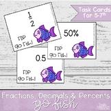Converting Fractions, Decimals and Percents Go Fish | TEKS 6.2a