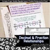 *1/2 OFF 24 HRS* Decimal and Fraction Relationships Lesson
