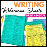 Writing Reference Sheets - Distance Learning