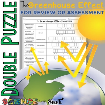 The Greenhouse Effect Double Puzzle for Review or Assessment
