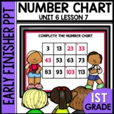 NUMBER CHART | EARLY FINISHER | UNIT 6 LESSON 7