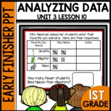 ANALYZING DATA | EARLY FINISHER PPT Module 3 Lesson 10