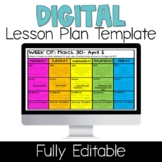 Distance Learning- Lesson Plan Templates & Info Sheets